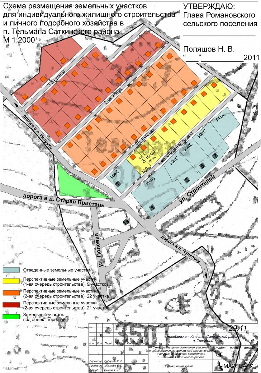 гордо о предоставлении земельных участков для индивидуального жилищного строительства санкт-петербург осторожно